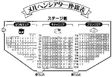 メルヘンシアター座席表